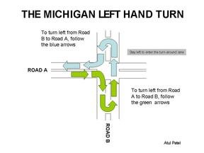 Michigan_left_hand_turn_2